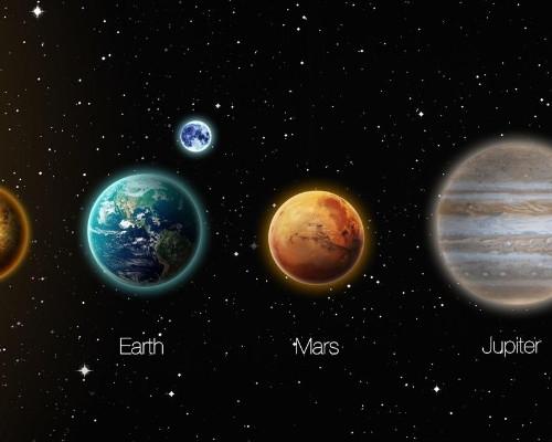 インド占星術
